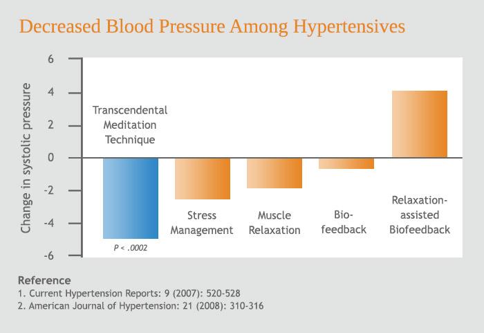 mind a magas vérnyomás szembetegségéről)