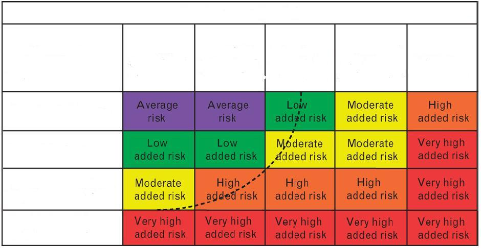 tornaterem és magas vérnyomás magas vérnyomás 40 éves nőknél