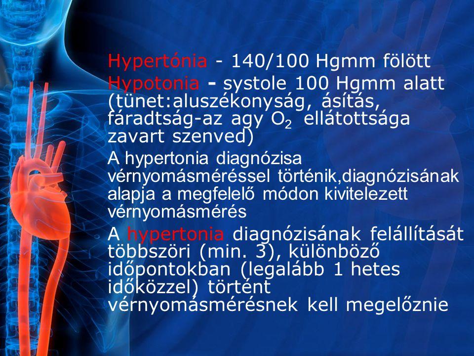 140/100 hipertónia