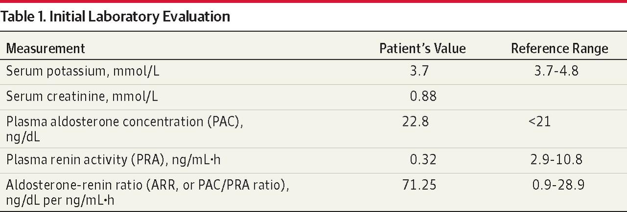 renin és magas vérnyomás magas vérnyomás kezelés fiatal korban