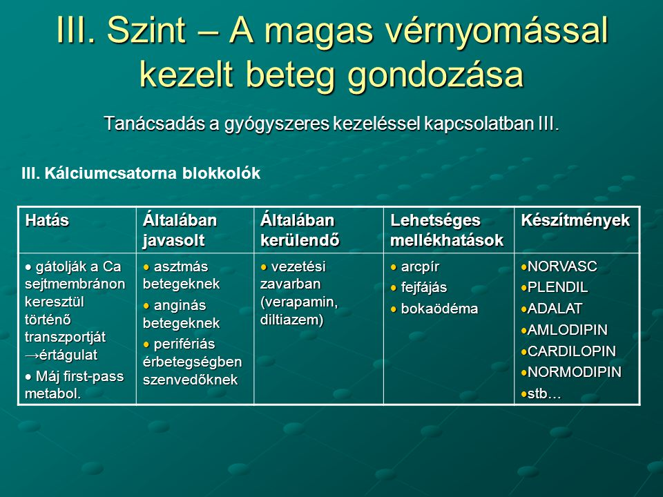 diuretikumok a magas vérnyomásért fórum)