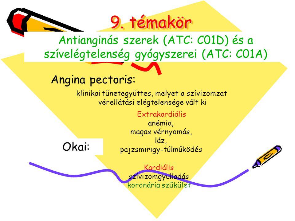 Angina 9 oka, 11 tünete és 16 kezelési módja [teljes útmutató]