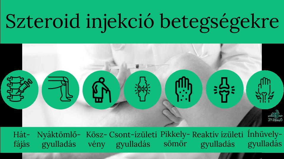 magas vérnyomás elleni gyógyszer 3 fok)