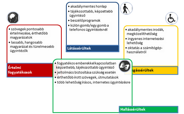 magas vérnyomás kezelése viaszlepkével a magas vérnyomás g kategóriát kapott
