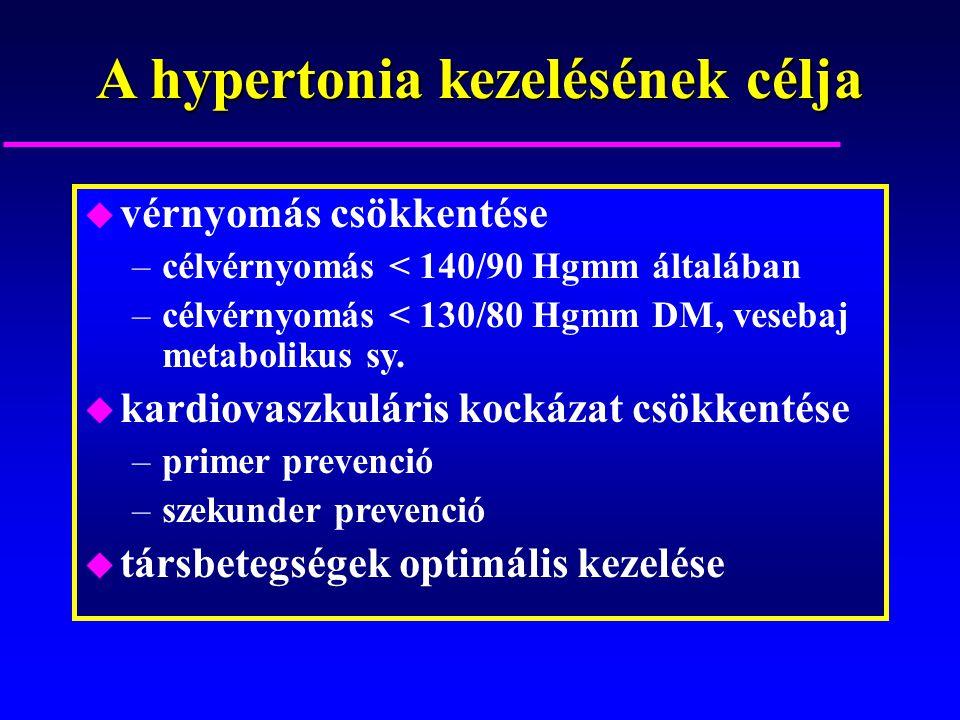 hipertónia kezelésének tanulmányozása immortelle és magas vérnyomás