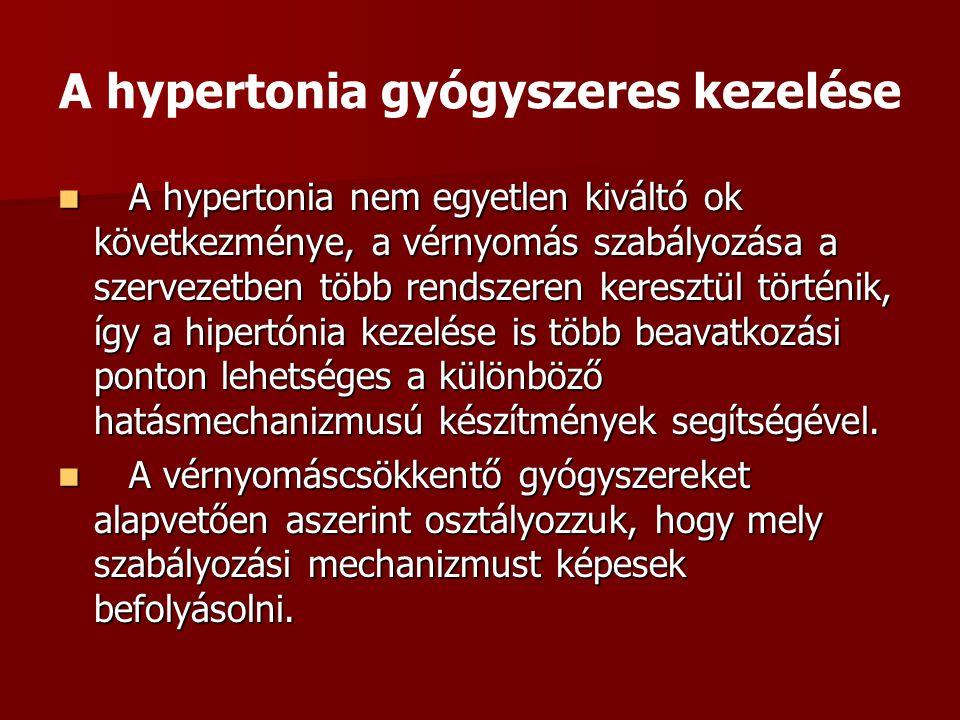 lehetséges-e heringet hipertóniával kezelni