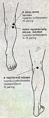 segítség a hipertónia sürgős állapotában