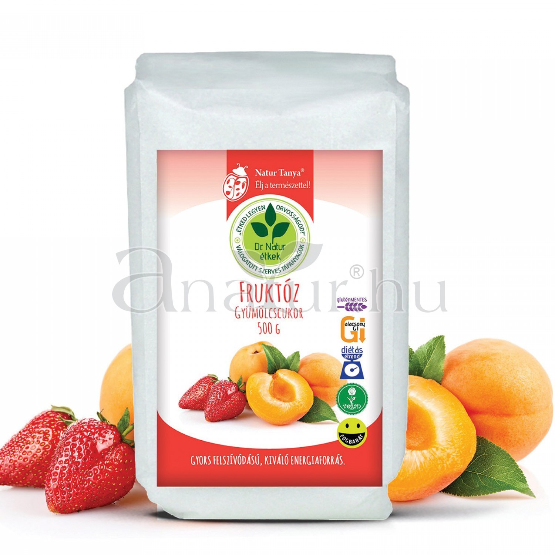 magas vérnyomás elleni fruktóz)