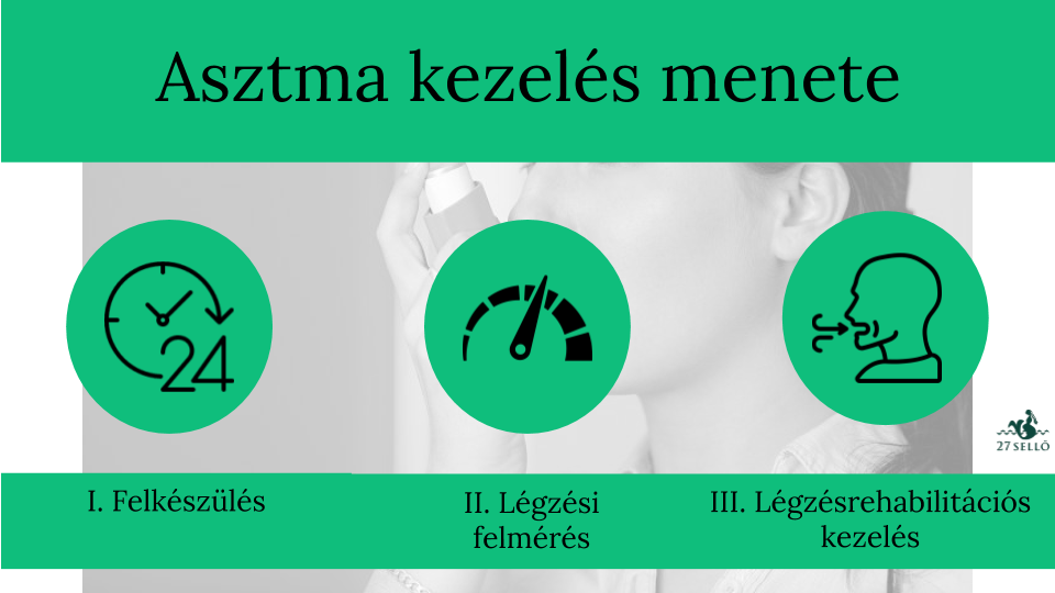 a magas vérnyomás kezelésének normái)