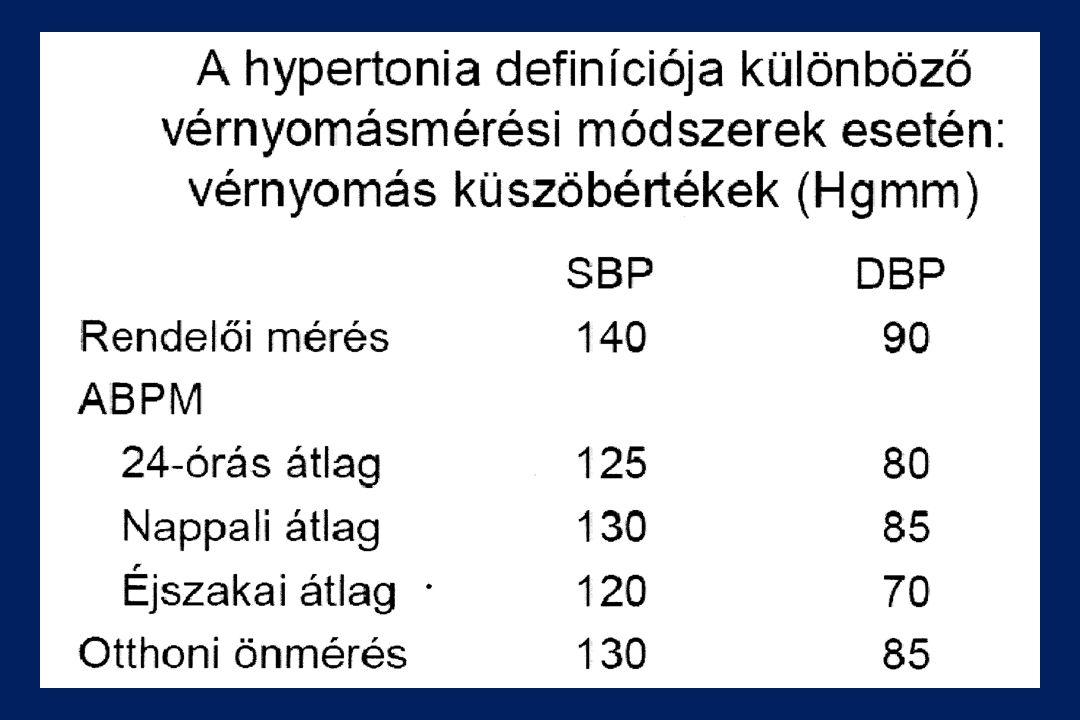 receptek a magas vérnyomás kezelésére népi gyógymódokkal a magas vérnyomás elleni gyógyszerek biztonságosak