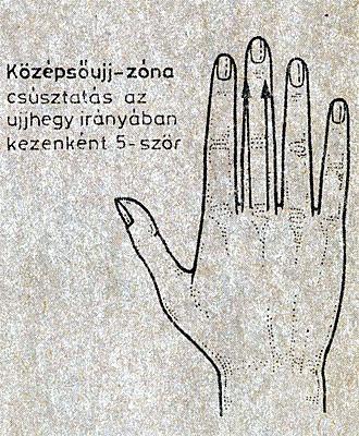 Arc-kéz-láb-fül reflexológia, zónaterápia, nyelvdiagnosztika