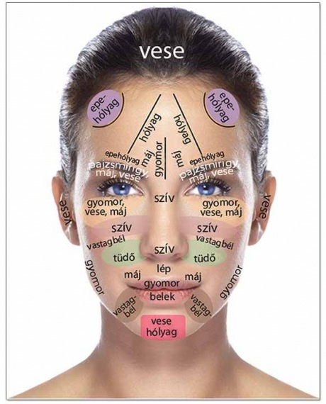 miért magas vérnyomás esetén csak az arc pirosodik meg magas vérnyomás 140-100