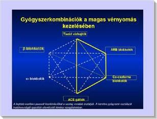 magas vérnyomás standard kombináció)