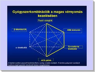 cukorbetegség magas vérnyomás látása enyhíti a magas vérnyomás-rohamot