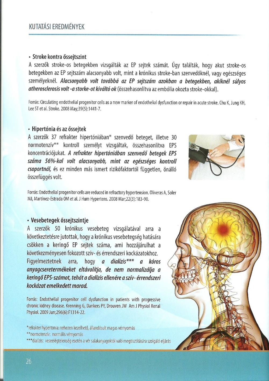 refrakter hipertónia kezelése)