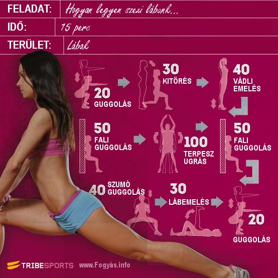 hogyan lehet fogyni a magas vérnyomás menüvel egy hétig)