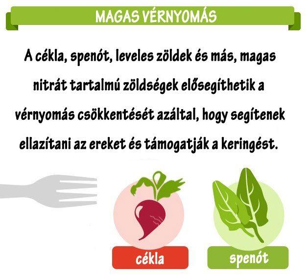 hatékony receptek a magas vérnyomás ellen