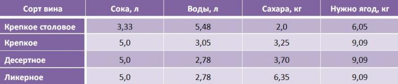 aronia hipertónia kezelése)