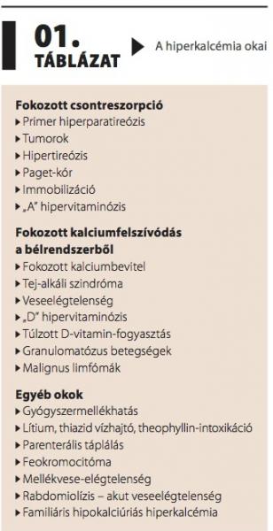 tabletták nélküli magas vérnyomás orvoskezelése iszkémiás stroke és magas vérnyomás