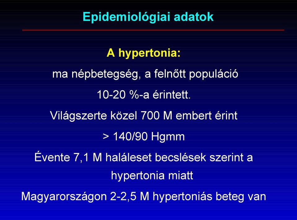 hipertónia beültetése)