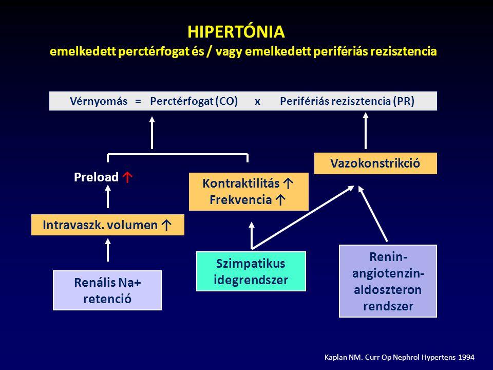 vegetatív vaszkuláris hipertónia magas vérnyomás menopauza fórum