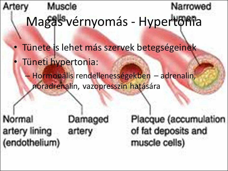 vazopresszin hipertónia