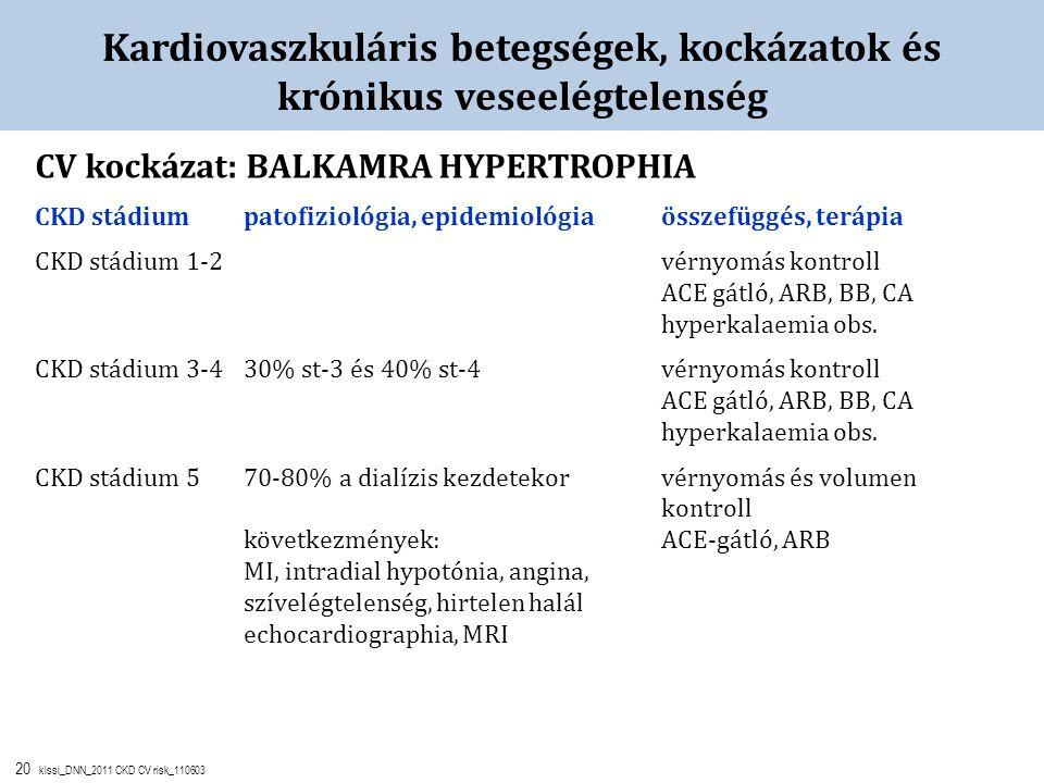 magas vérnyomás st 3 kockázat 4 magas vérnyomás nincs tabletta