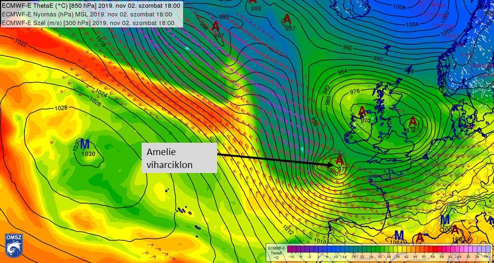 Meteorológiai elemek: hőmérséklet, légnyomás, szél, felhőzet, csapadék