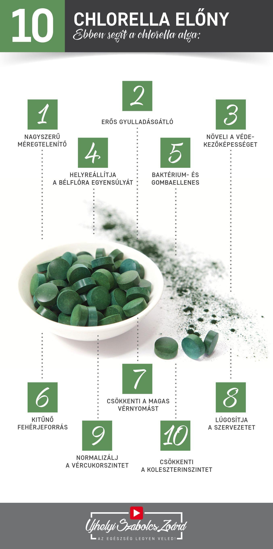 spirulina magas vérnyomás esetén magas alacsony nyomású magas vérnyomás esetén felírt gyógyszerek