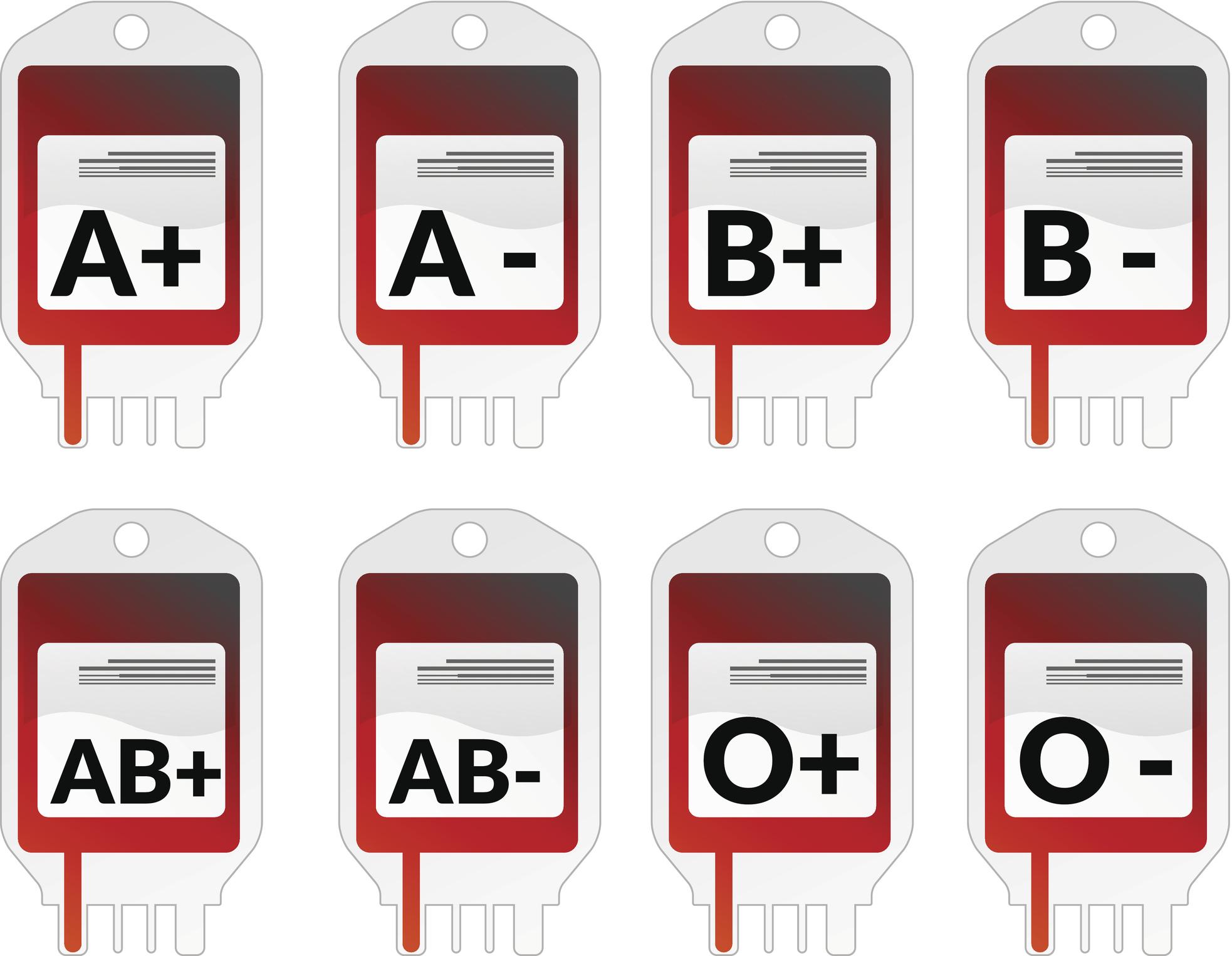 első vércsoport és magas vérnyomás