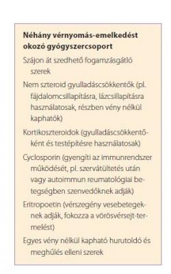 magas vérnyomás amfetaminok)