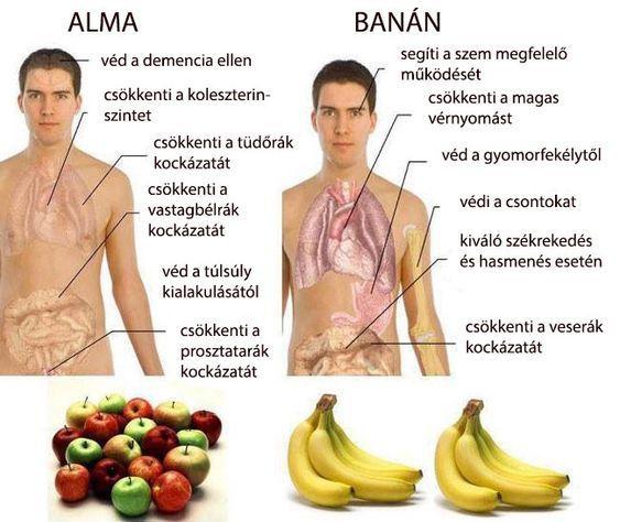 az alma jó a magas vérnyomás esetén