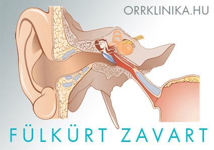 novokain hipertónia esetén