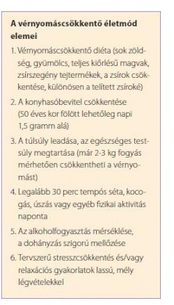 elsődleges magas vérnyomás diagnózis