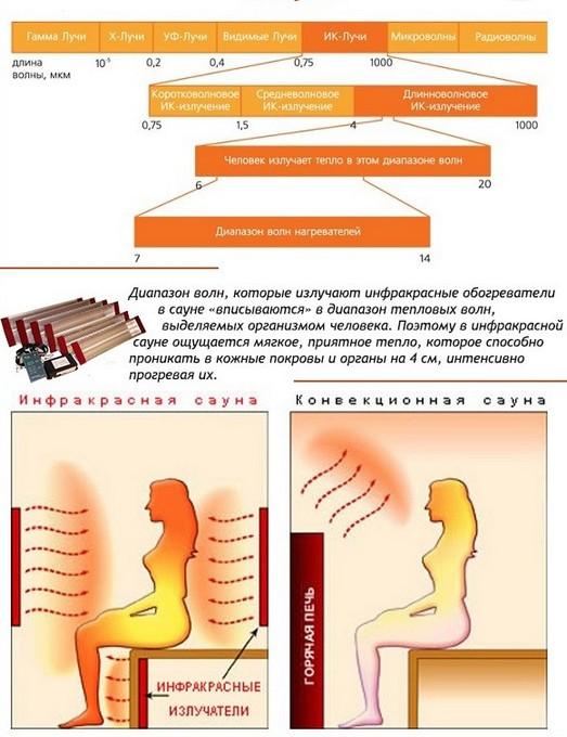 lehetséges-e magas vérnyomás mellett szaunázni magas vérnyomás kezelés mozgással