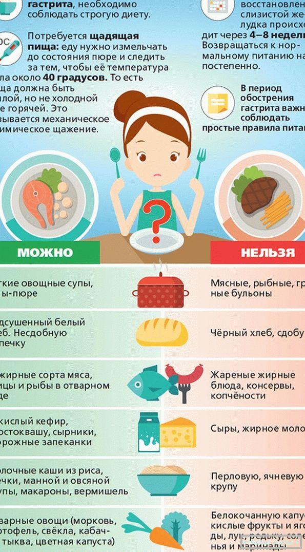 Gyomorhurut tünetei és kezelése - HáziPatika