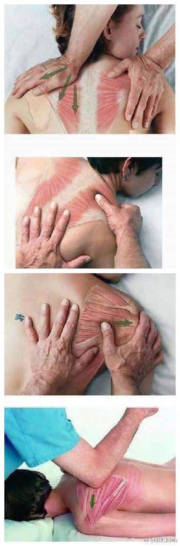 masszázs magas vérnyomás esetén képekkel)