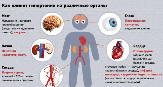 cinnarizin hipertónia