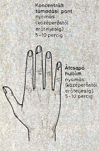 aromaterápiás nyomás hipertónia)