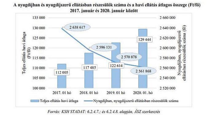 Magyar Narancs - Belpol - Válasz nélkül - Korkedvezményes nyugdíjért tüntetnek a szakszervezetek