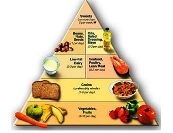magas vérnyomás hipertónia diéta magas vérnyomás esetén a kumisz