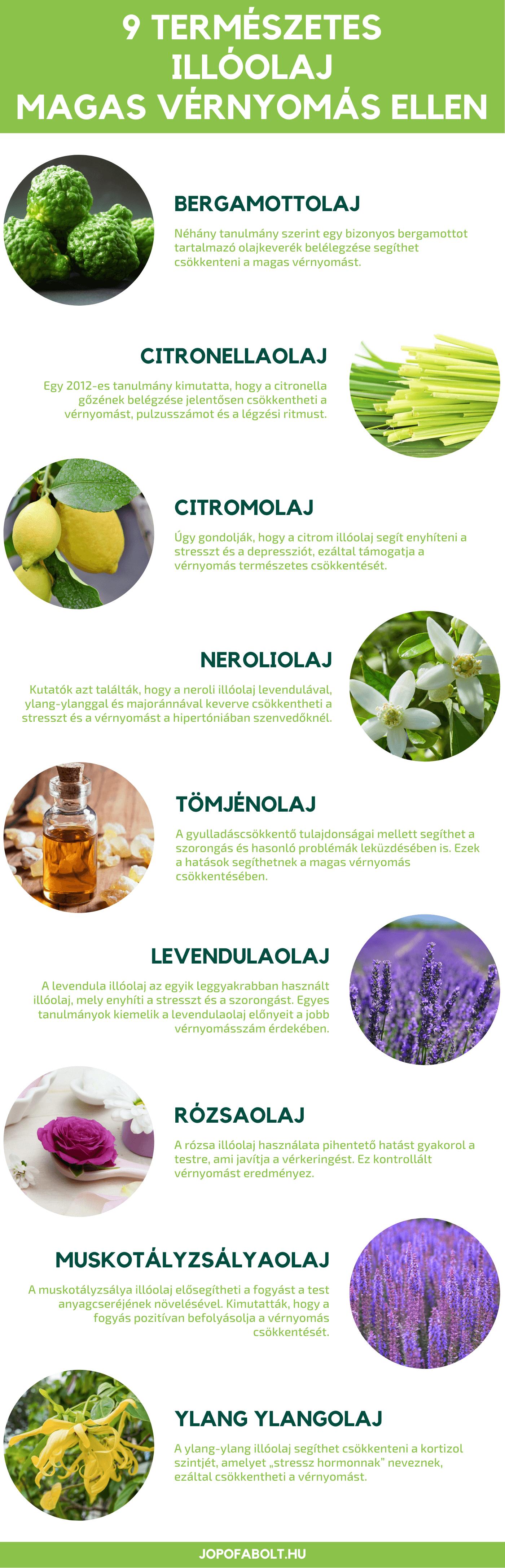 8 tény a magas vérnyomásról - A magas vérnyomásban szenvedő növények