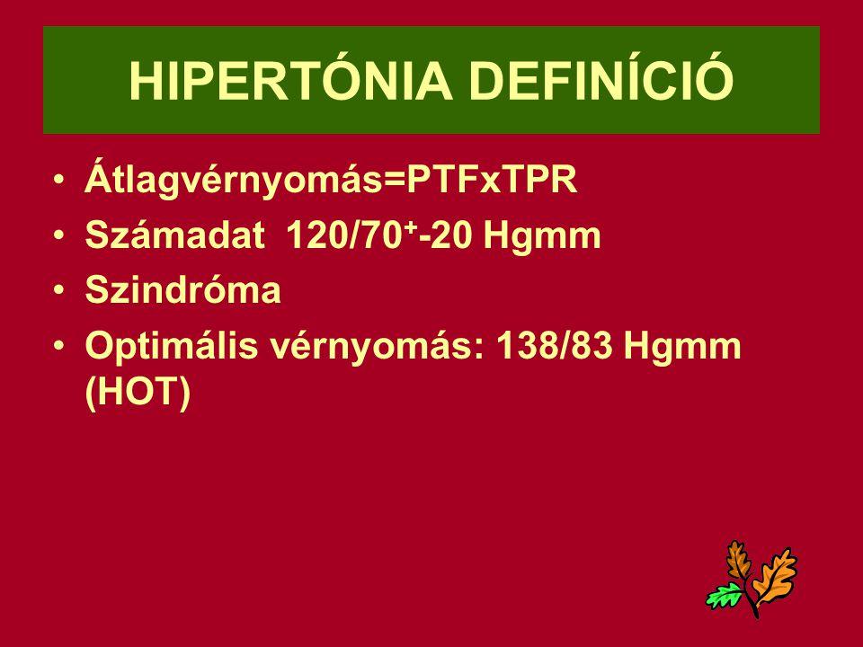 progeszteron hipertónia)
