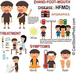 magas vérnyomás megelőzés poszter)