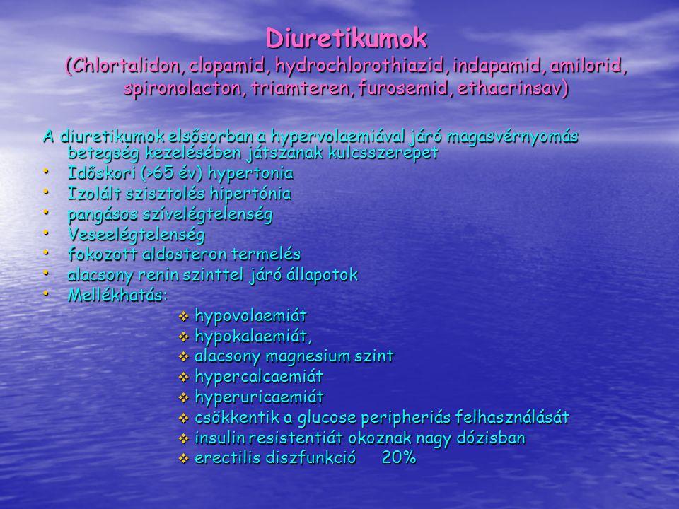 fokozott ESR hipertónia)