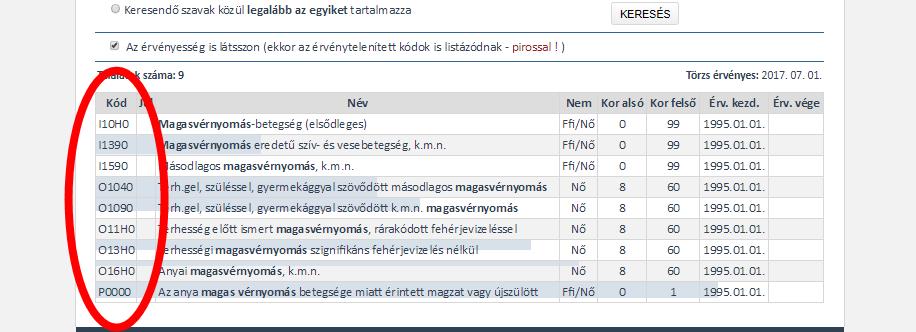 ICD hipertónia kódok)