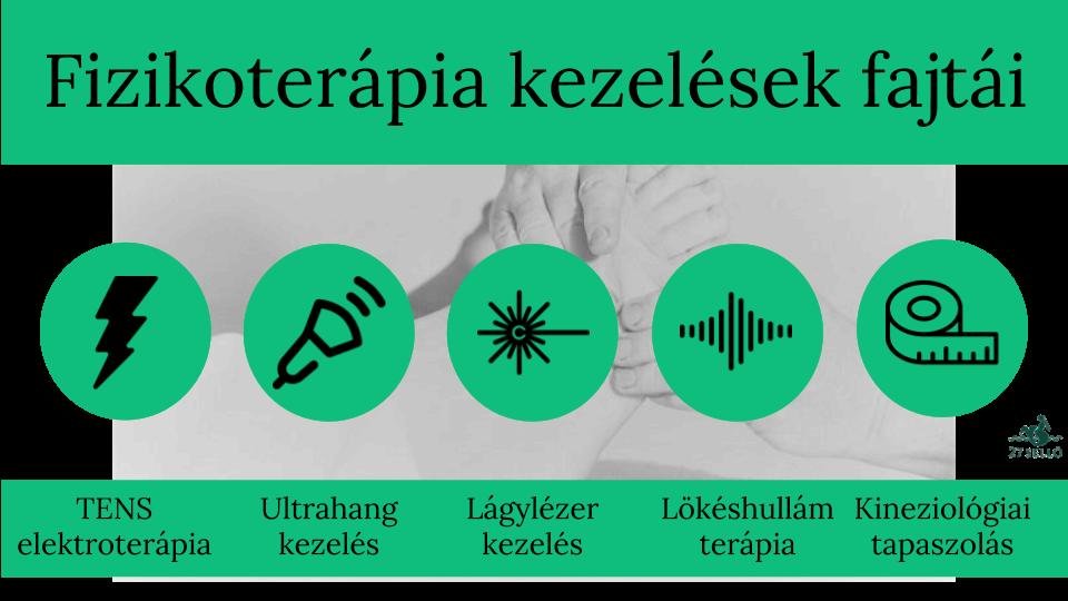 elektroterápia és magas vérnyomás)