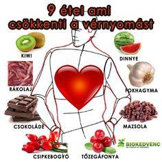 egészséges táplálkozás és magas vérnyomás vörös szemek és magas vérnyomás