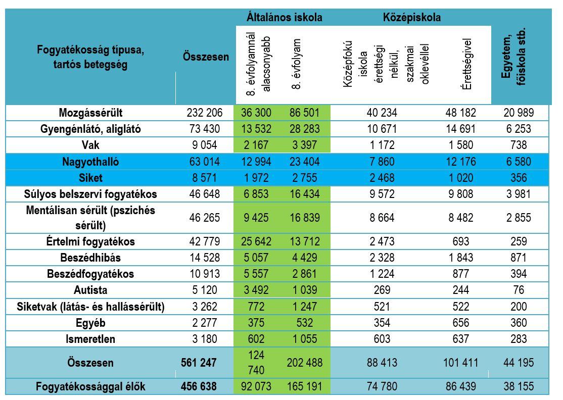 hipertónia szövege angolul magas vérnyomás vizeletkezelés