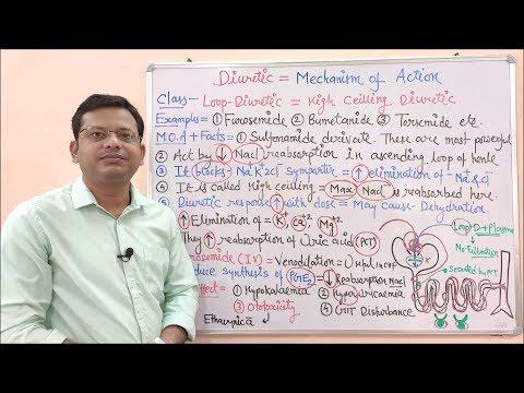 FUROSEMID AL mg tabletta - Gyógyszerkereső - EgészségKalauz